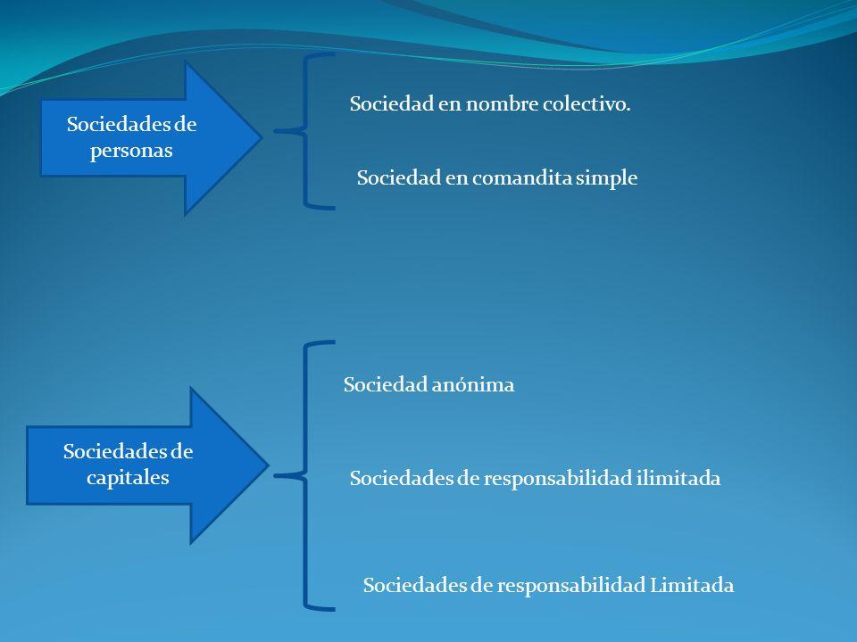 Sociedades de personas Sociedades de capitales Sociedad anónima Sociedades de responsabilidad ilimitada Sociedades de responsabilidad Limitada Socieda