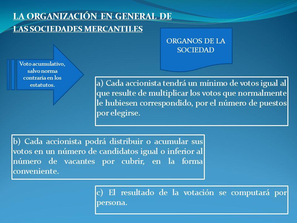 LA ORGANIZACIÓN EN GENERAL DE LAS SOCIEDADES MERCANTILES ORGANOS DE LA SOCIEDAD Voto acumulativo, salvo norma contraria en los estatutos. a) Cada acci