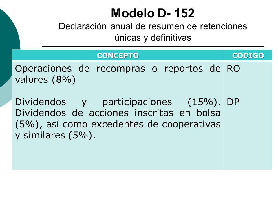 Modelo D- 152 Declaración anual de resumen de retenciones únicas y definitivas CONCEPTOCODIGO Operaciones de recompras o reportos de valores (8%) Divi