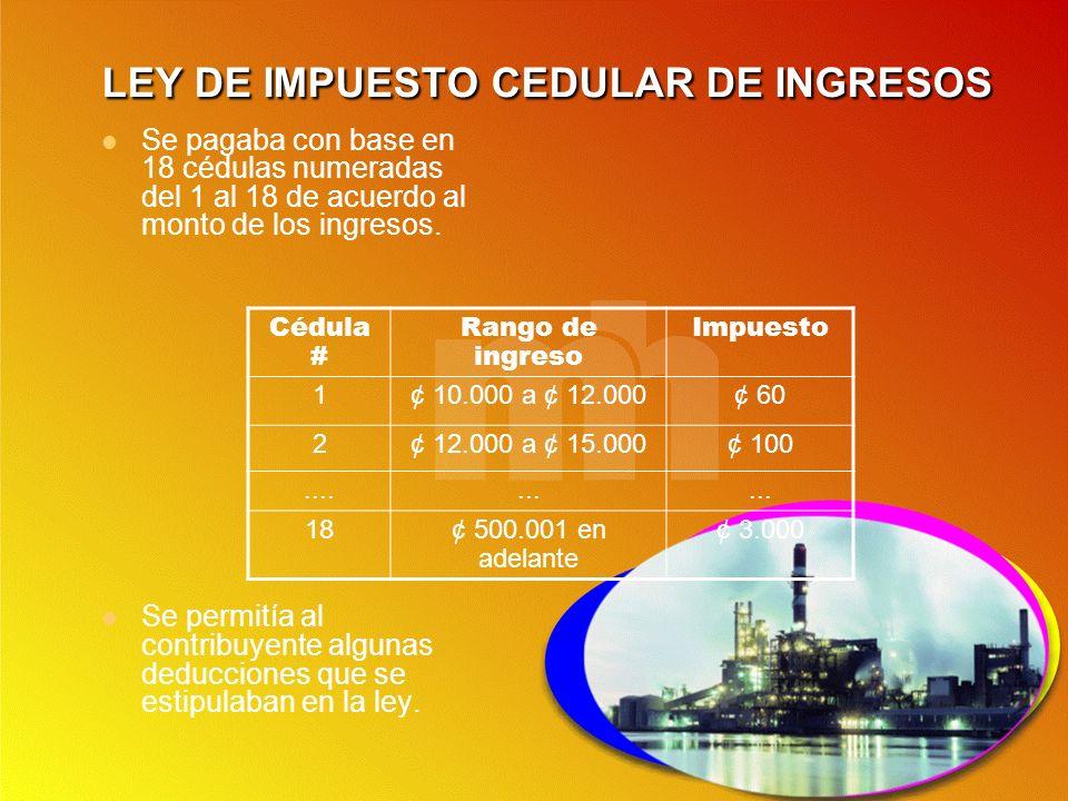 LEY DE IMPUESTO CEDULAR DE INGRESOS Se pagaba con base en 18 cédulas numeradas del 1 al 18 de acuerdo al monto de los ingresos. Se permitía al contrib