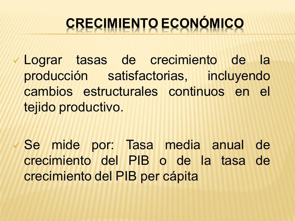 Lograr tasas de crecimiento de la producción satisfactorias, incluyendo cambios estructurales continuos en el tejido productivo. Se mide por: Tasa med
