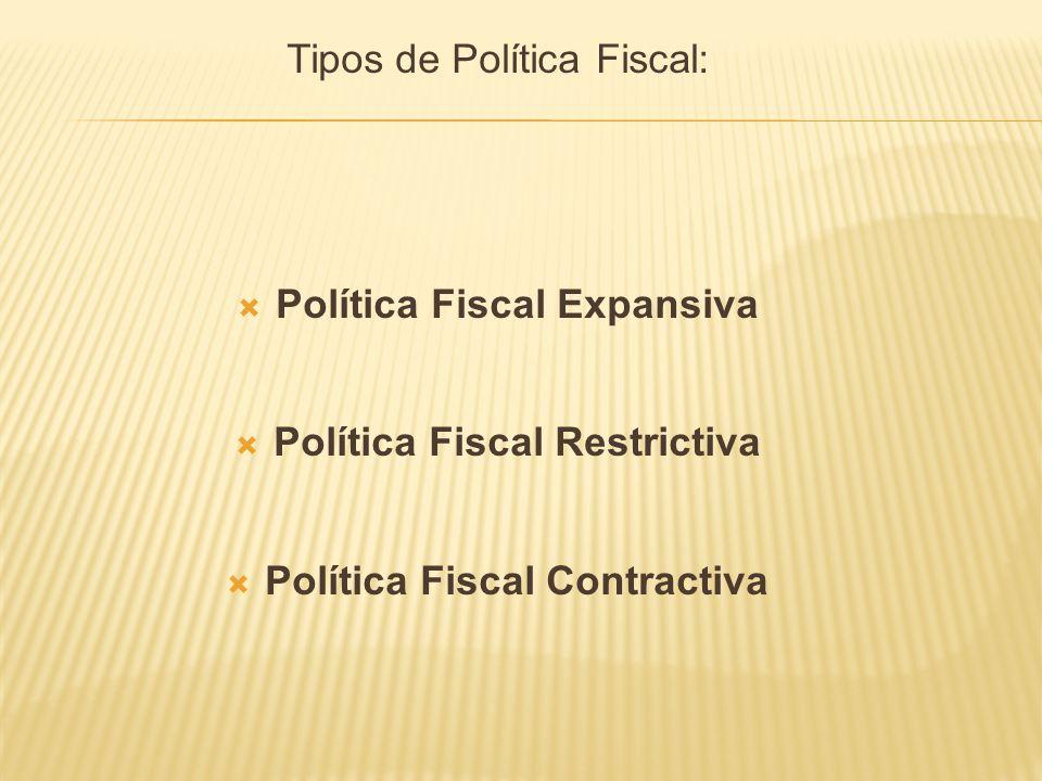 Tipos de Política Fiscal: Política Fiscal Expansiva Política Fiscal Restrictiva Política Fiscal Contractiva