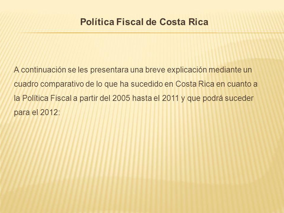 Política Fiscal de Costa Rica A continuación se les presentara una breve explicación mediante un cuadro comparativo de lo que ha sucedido en Costa Ric