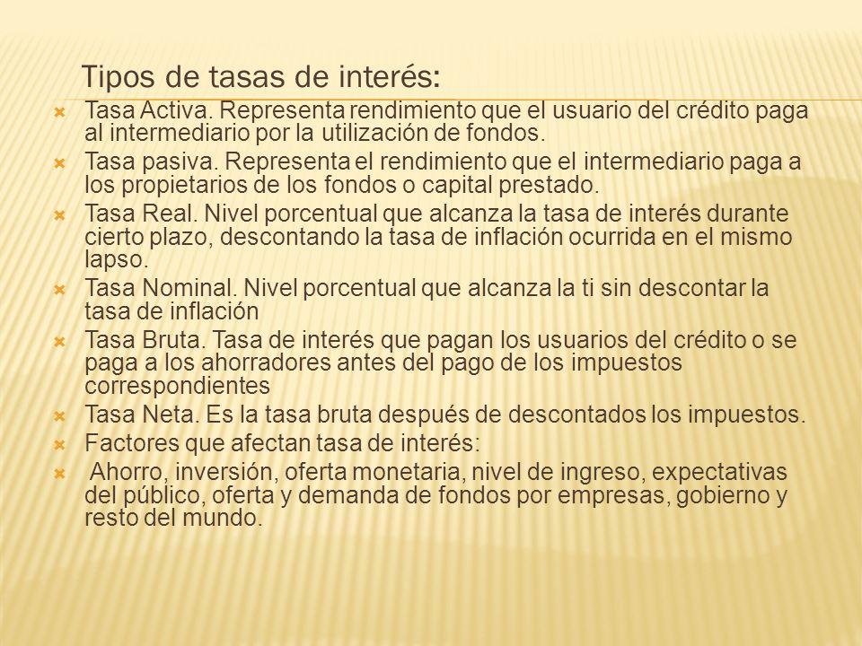 Tipos de tasas de interés: Tasa Activa. Representa rendimiento que el usuario del crédito paga al intermediario por la utilización de fondos. Tasa pas
