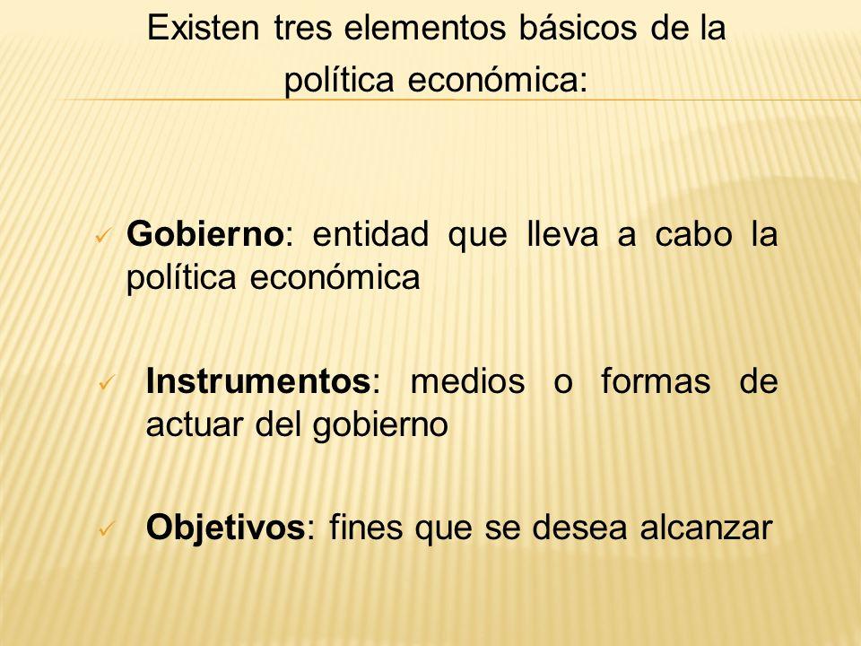 Existen tres elementos básicos de la política económica: Gobierno: entidad que lleva a cabo la política económica Instrumentos: medios o formas de act