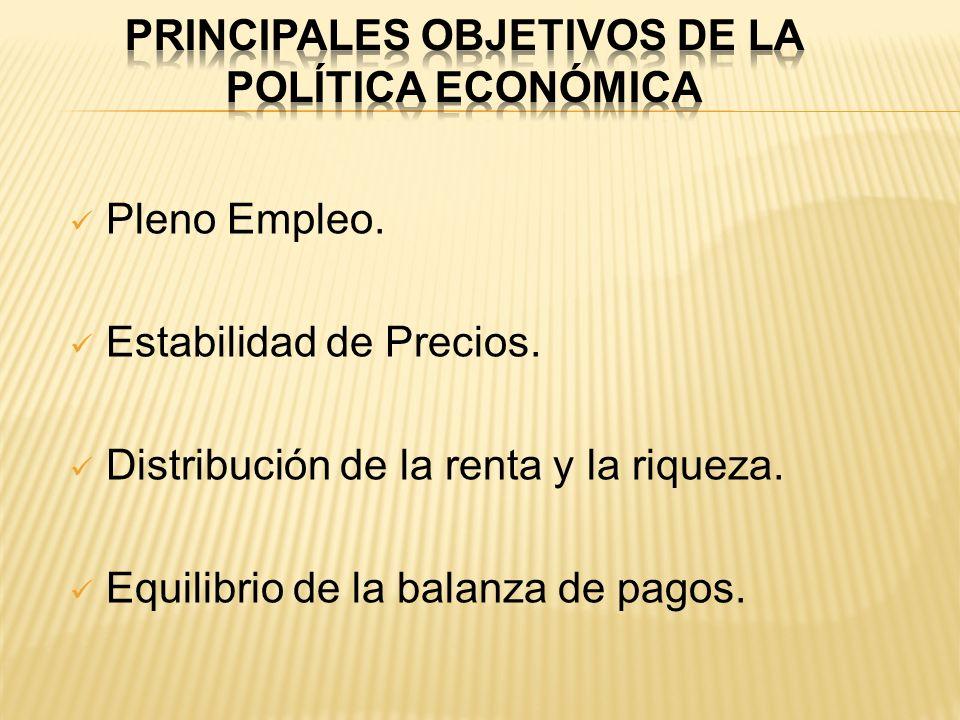 Pleno Empleo. Estabilidad de Precios. Distribución de la renta y la riqueza. Equilibrio de la balanza de pagos.