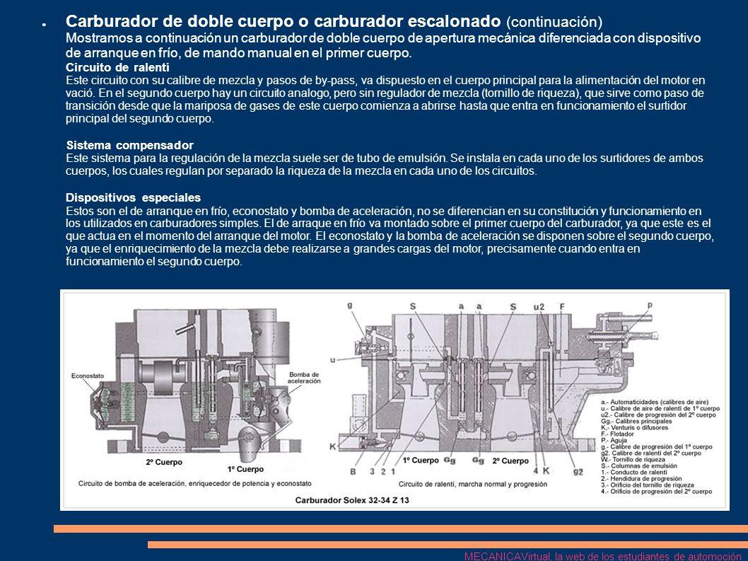 Carburador de doble cuerpo o carburador escalonado (continuación) Mostramos a continuación un carburador de doble cuerpo de apertura mecánica diferenc