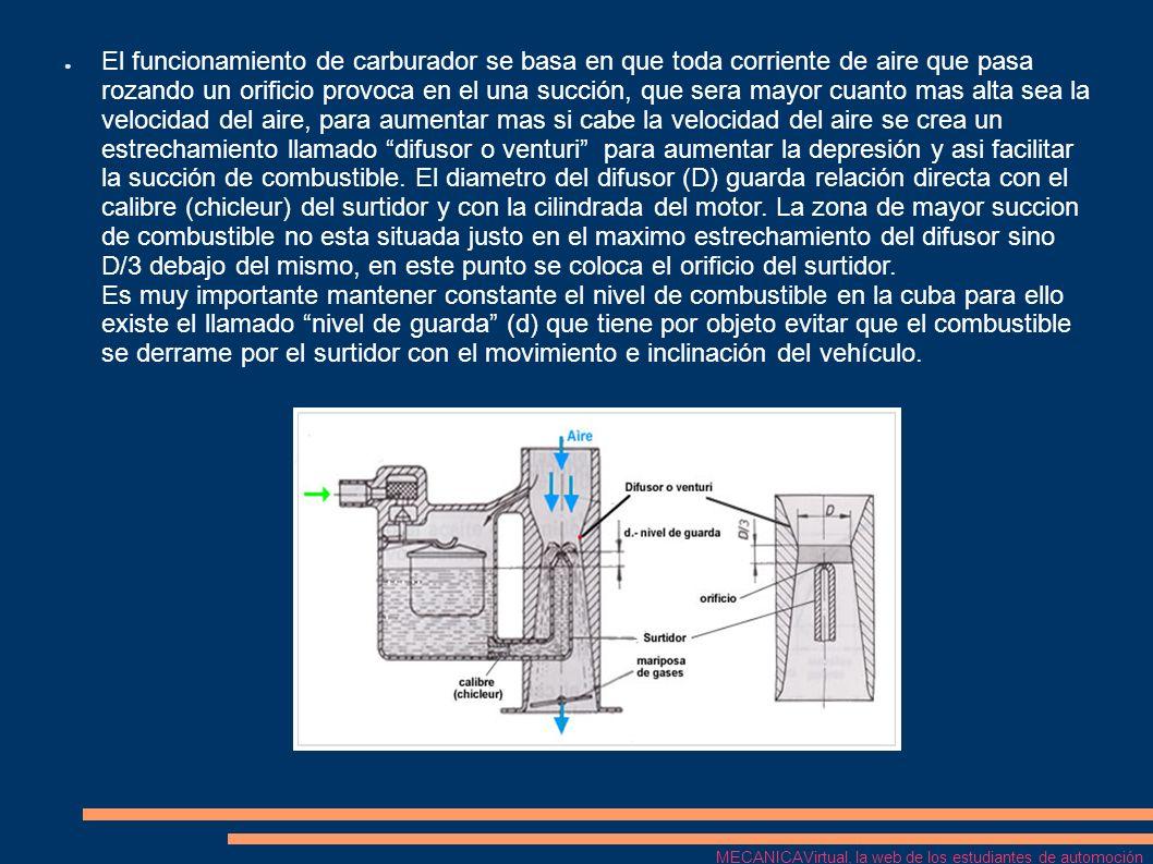El funcionamiento de carburador se basa en que toda corriente de aire que pasa rozando un orificio provoca en el una succión, que sera mayor cuanto ma
