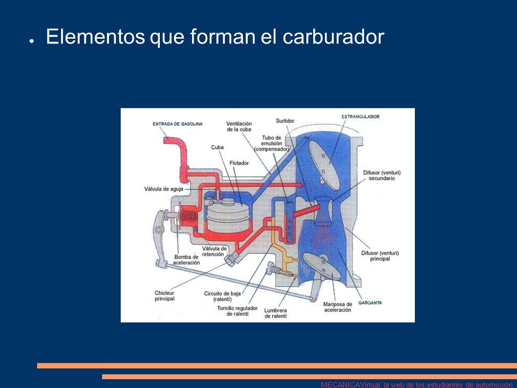 Elementos que forman el carburador MECANICAVirtual, la web de los estudiantes de automoción