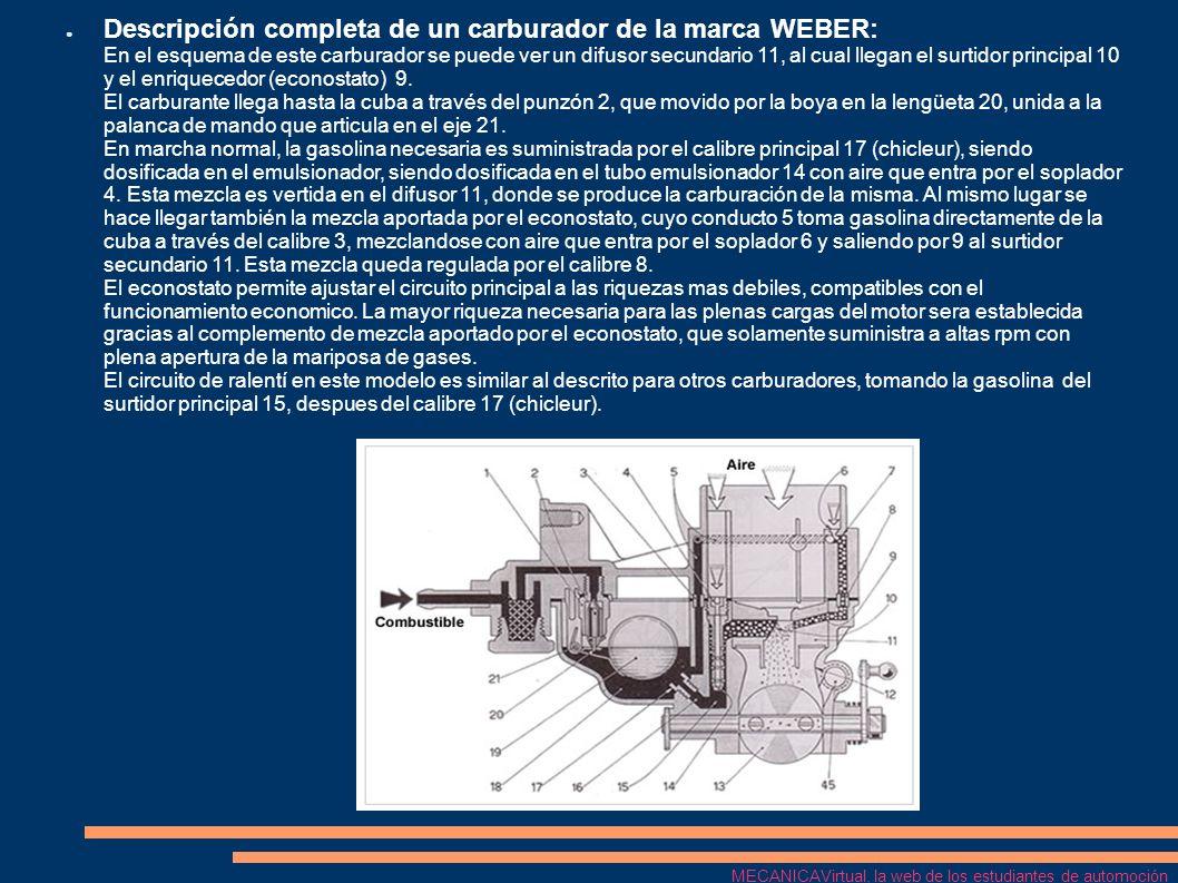 Descripción completa de un carburador de la marca WEBER (continuación) : La bomba de aceleración es del tipo de membrana, accionada directamente desde el acelerador por un dispositivo de palancas.