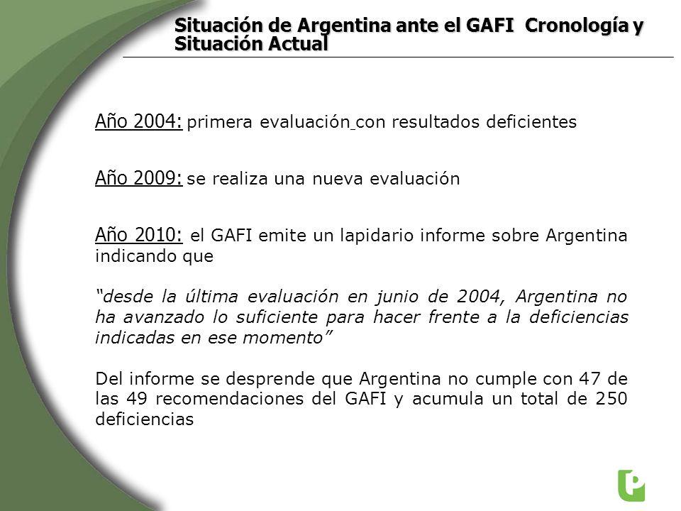 Situación de Argentina ante el GAFI Cronología y Situación Actual Año 2004: primera evaluación con resultados deficientes Año 2009: se realiza una nue