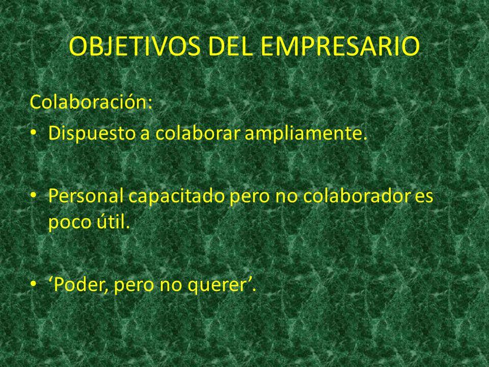 OBJETIVOS DEL EMPRESARIO Colaboración: Dispuesto a colaborar ampliamente. Personal capacitado pero no colaborador es poco útil. Poder, pero no querer.