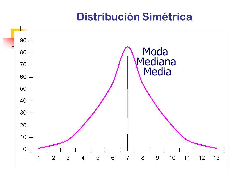 Presentación de datos cuantitativos Indicar un valor central y uno de variabilidad o dispersión. Cuando es razonable suponer que los datos pueden segu