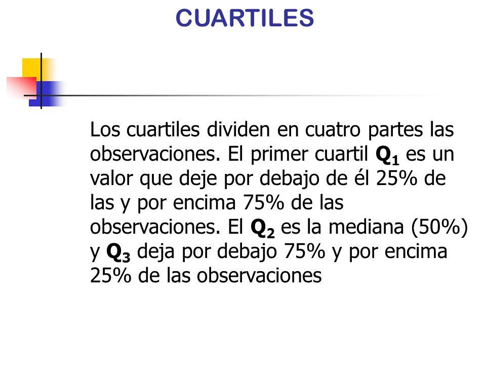 Distribución normal: distribución aproximada de valores