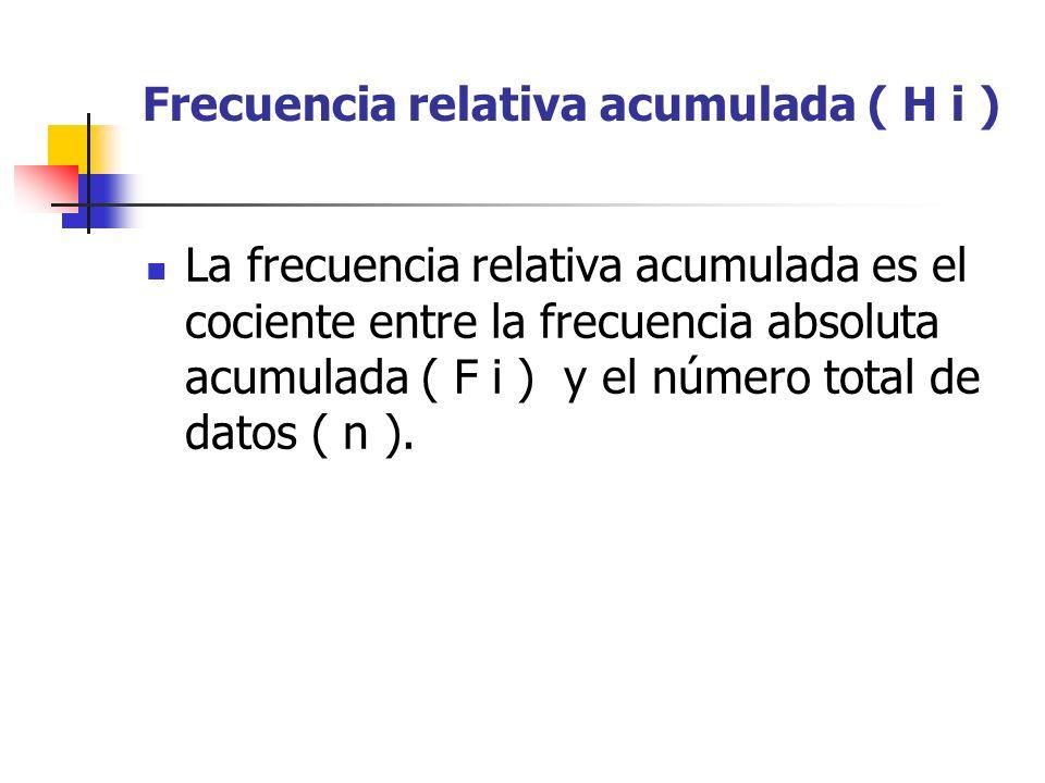 Tabla : X if iF ih i 0440.08 19130.18 212250.24 310350.20 48430.16 54470.08 62490.04 71500.02