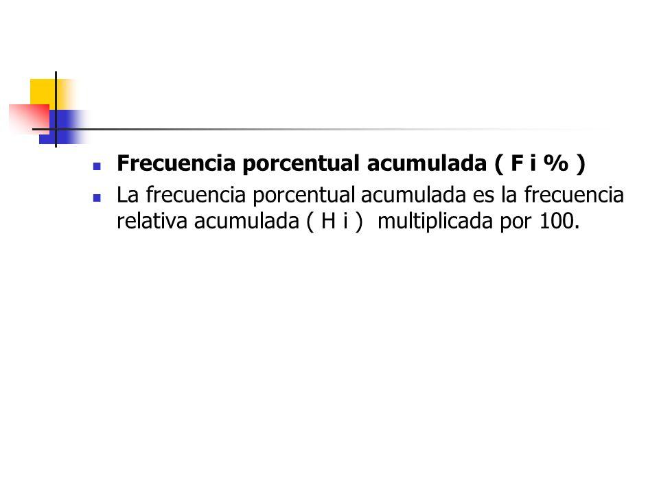 X if iF ih iH i h i % 0440.08 8 % 19130.180.26 18 % 212250.240.50 24 % 310350.200.70 20 % 48430.160.86 16 % 54470.080.94 8 % 62490.040.98 4 % 71500.02