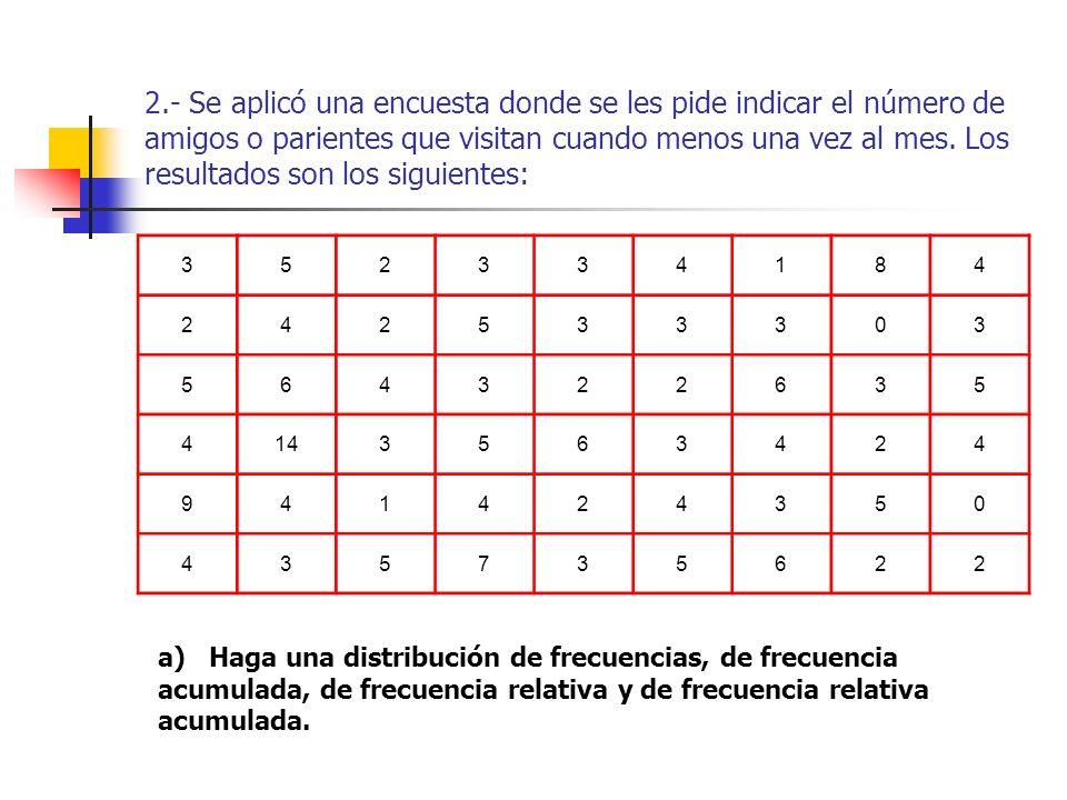 Frecuencia porcentual acumulada ( F i % ) La frecuencia porcentual acumulada es la frecuencia relativa acumulada ( H i ) multiplicada por 100.