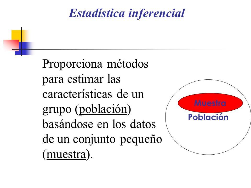 Estadística inferencial Proporciona métodos para estimar las características de un grupo (población) basándose en los datos de un conjunto pequeño (muestra).