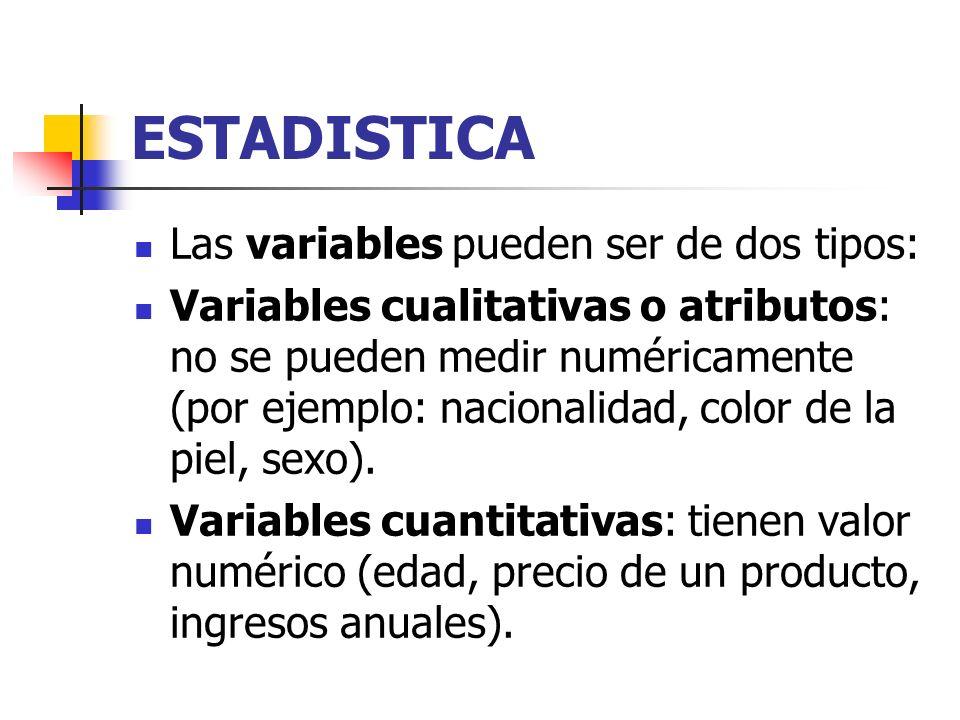 ESTADISTICA Las variables pueden ser de dos tipos: Variables cualitativas o atributos: no se pueden medir numéricamente (por ejemplo: nacionalidad, color de la piel, sexo).