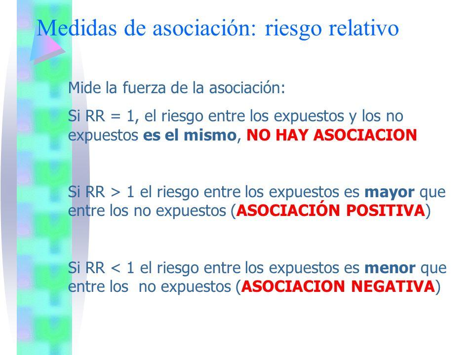 Medidas de asociación: riesgo relativo Mide la fuerza de la asociación: Si RR = 1, el riesgo entre los expuestos y los no expuestos es el mismo, NO HA
