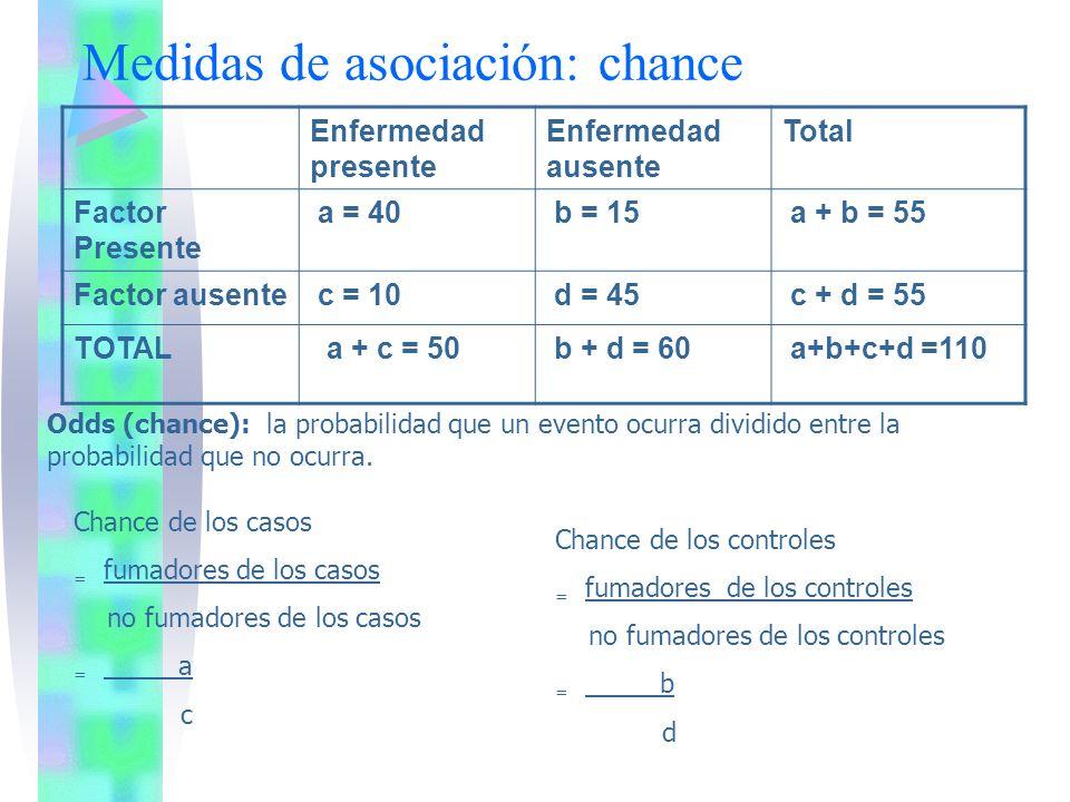 Medidas de asociación: chance Odds (chance): la probabilidad que un evento ocurra dividido entre la probabilidad que no ocurra. Chance de los casos =