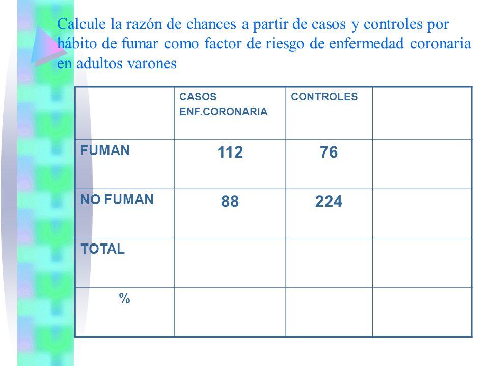 Calcule la razón de chances a partir de casos y controles por hábito de fumar como factor de riesgo de enfermedad coronaria en adultos varones CASOS E