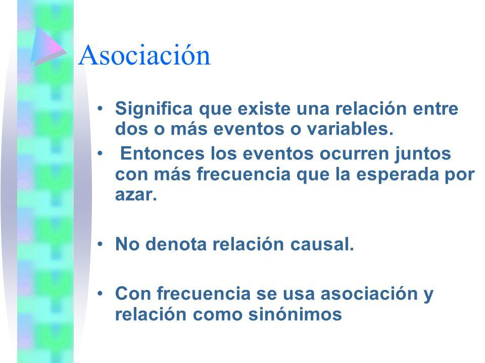 Asociación Significa que existe una relación entre dos o más eventos o variables. Entonces los eventos ocurren juntos con más frecuencia que la espera