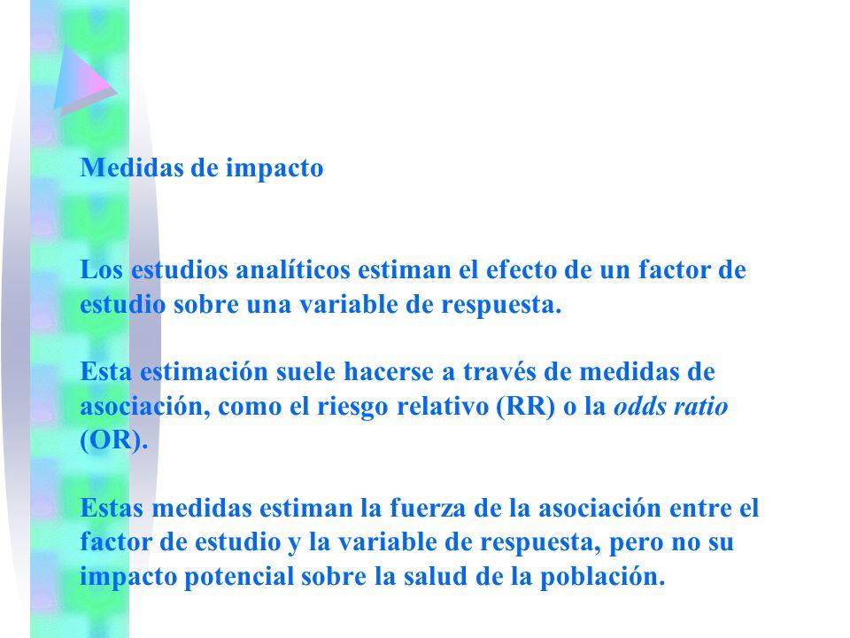 Medidas de impacto Los estudios analíticos estiman el efecto de un factor de estudio sobre una variable de respuesta. Esta estimación suele hacerse a