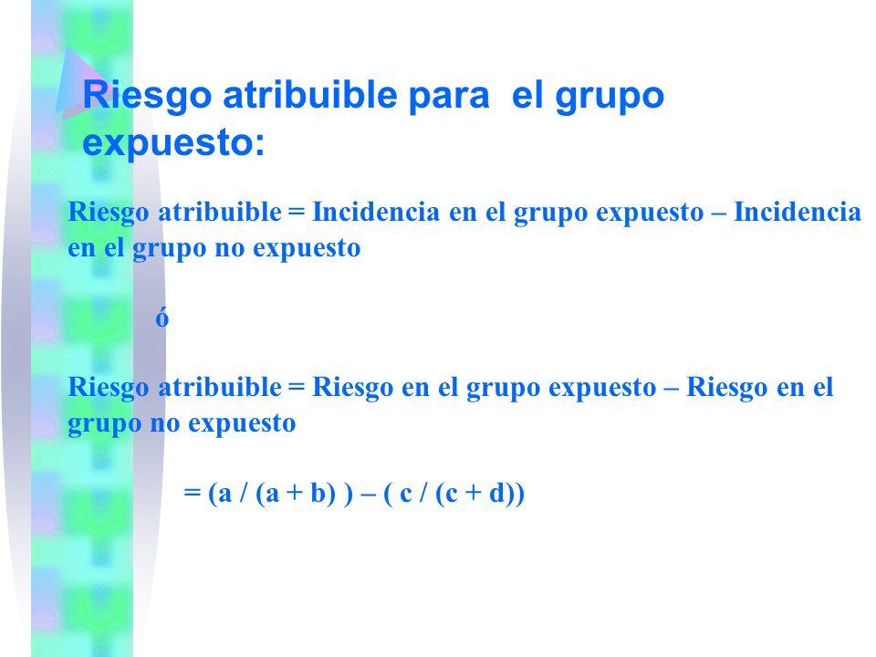 Riesgo atribuible = Incidencia en el grupo expuesto – Incidencia en el grupo no expuesto ó Riesgo atribuible = Riesgo en el grupo expuesto – Riesgo en