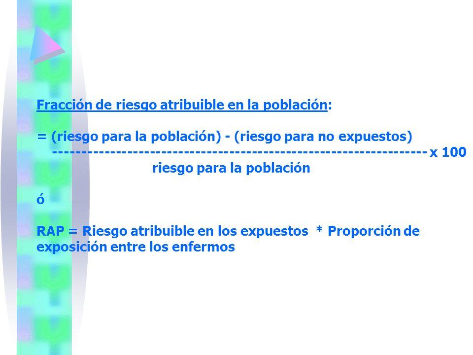 Fracción de riesgo atribuible en la población: = (riesgo para la población) - (riesgo para no expuestos) ---------------------------------------------