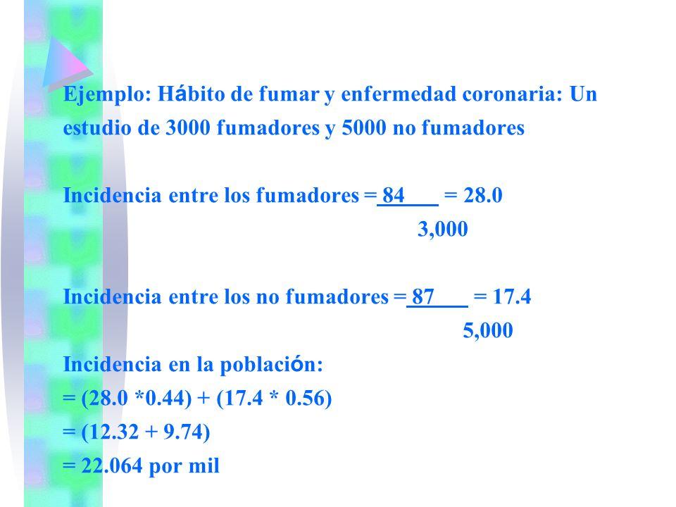 Ejemplo: H á bito de fumar y enfermedad coronaria: Un estudio de 3000 fumadores y 5000 no fumadores Incidencia entre los fumadores = 84 = 28.0 3,000 I