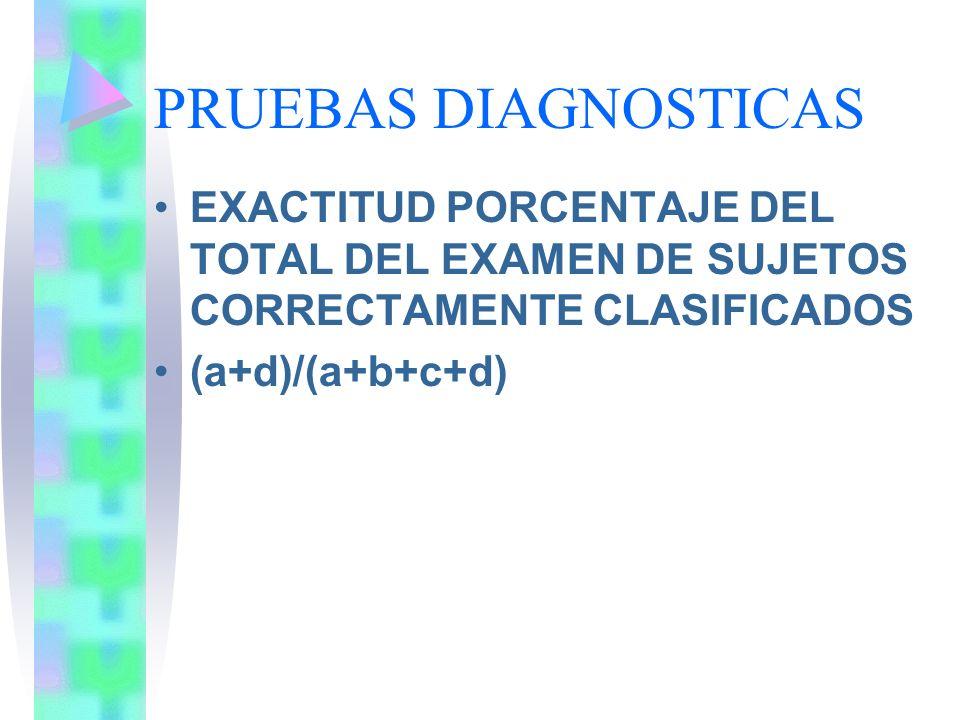 EXACTITUD PORCENTAJE DEL TOTAL DEL EXAMEN DE SUJETOS CORRECTAMENTE CLASIFICADOS (a+d)/(a+b+c+d)