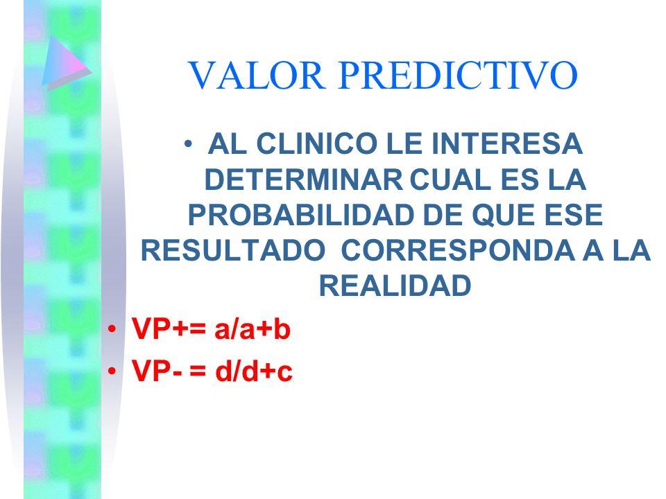 VALOR PREDICTIVO AL CLINICO LE INTERESA DETERMINAR CUAL ES LA PROBABILIDAD DE QUE ESE RESULTADO CORRESPONDA A LA REALIDAD VP+= a/a+b VP- = d/d+c