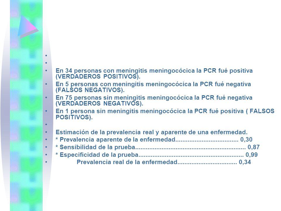 En 34 personas con meningitis meningocócica la PCR fué positiva (VERDADEROS POSITIVOS). En 5 personas con meningitis meningocócica la PCR fué negativa