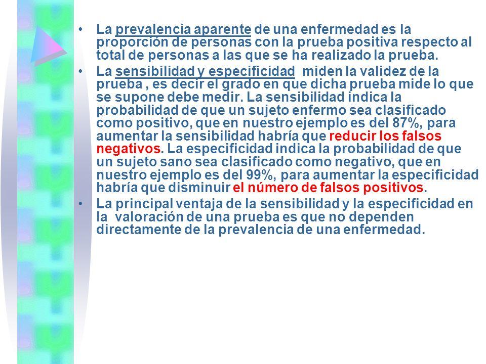 La prevalencia aparente de una enfermedad es la proporción de personas con la prueba positiva respecto al total de personas a las que se ha realizado