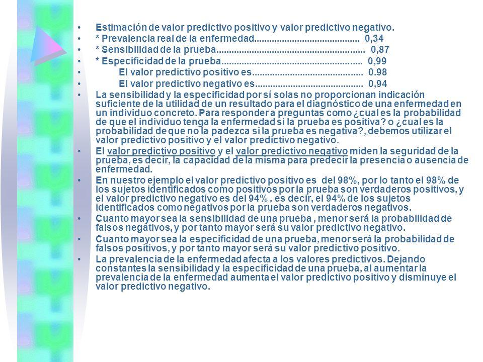 Estimación de valor predictivo positivo y valor predictivo negativo. * Prevalencia real de la enfermedad.......................................... 0,3