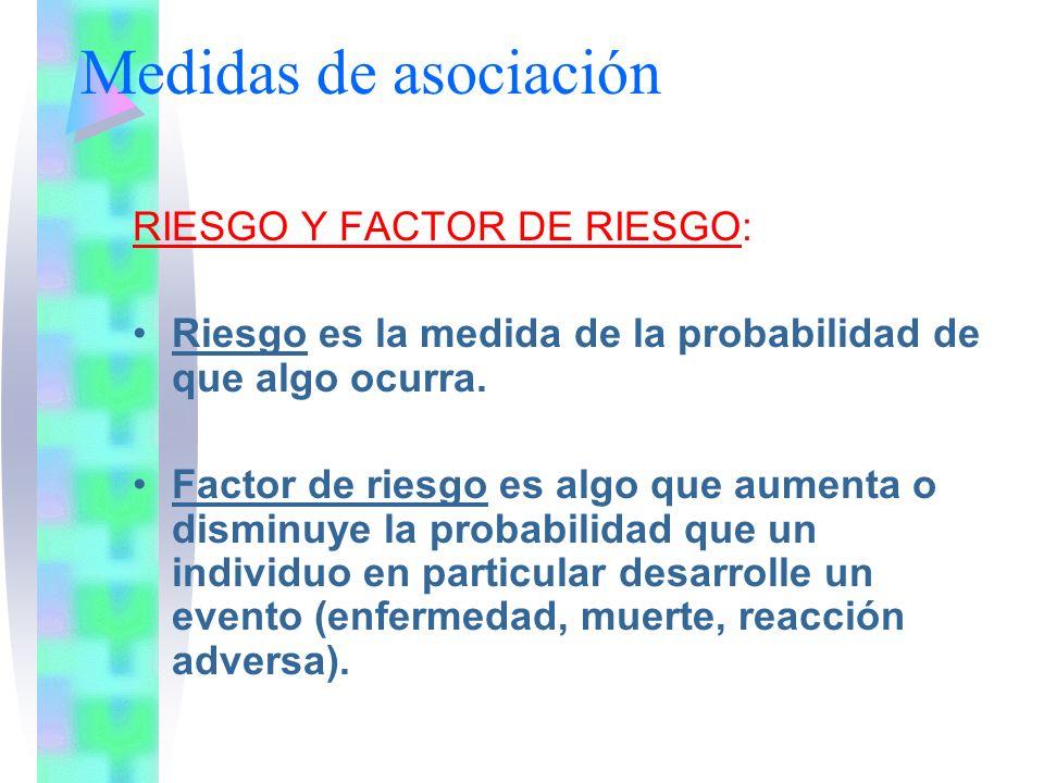 RIESGO Y FACTOR DE RIESGO: Riesgo es la medida de la probabilidad de que algo ocurra. Factor de riesgo es algo que aumenta o disminuye la probabilidad
