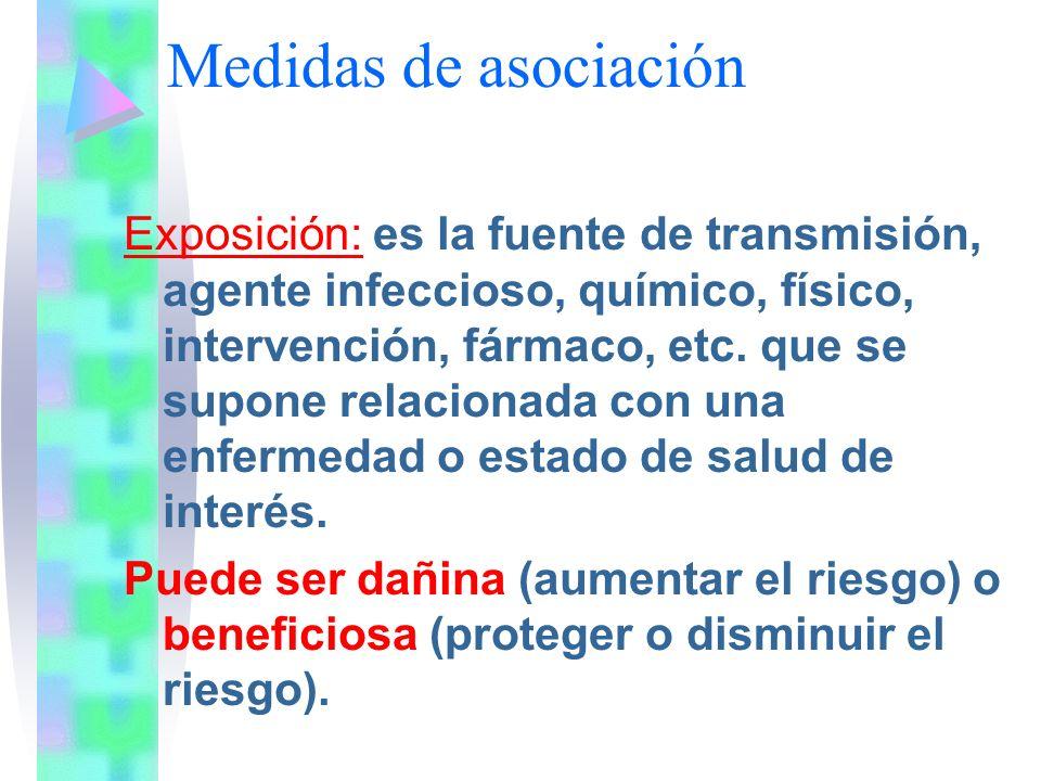 Exposición: es la fuente de transmisión, agente infeccioso, químico, físico, intervención, fármaco, etc. que se supone relacionada con una enfermedad