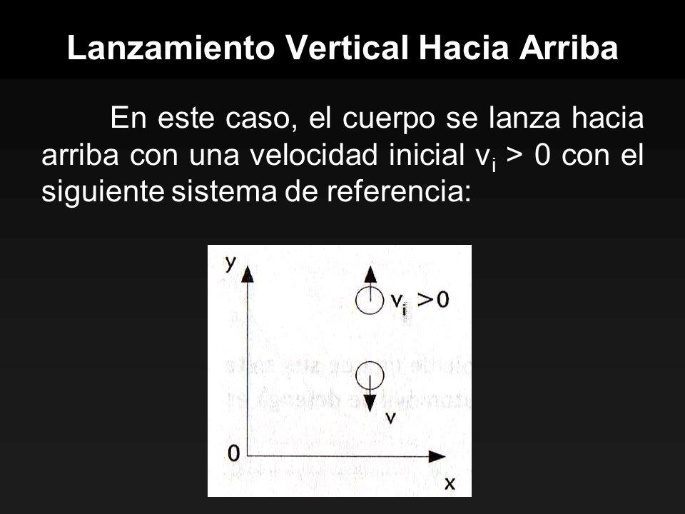 Lanzamiento Vertical Hacia Arriba En este caso, el cuerpo se lanza hacia arriba con una velocidad inicial v i > 0 con el siguiente sistema de referenc