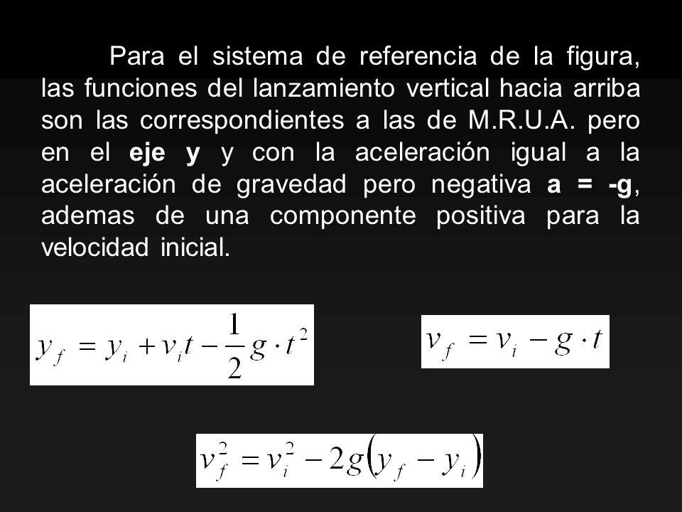 Para el sistema de referencia de la figura, las funciones del lanzamiento vertical hacia arriba son las correspondientes a las de M.R.U.A. pero en el