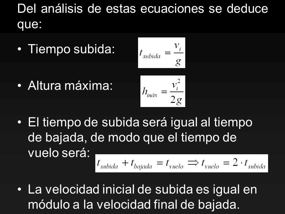 Del análisis de estas ecuaciones se deduce que: Tiempo subida: Altura máxima: El tiempo de subida será igual al tiempo de bajada, de modo que el tiemp