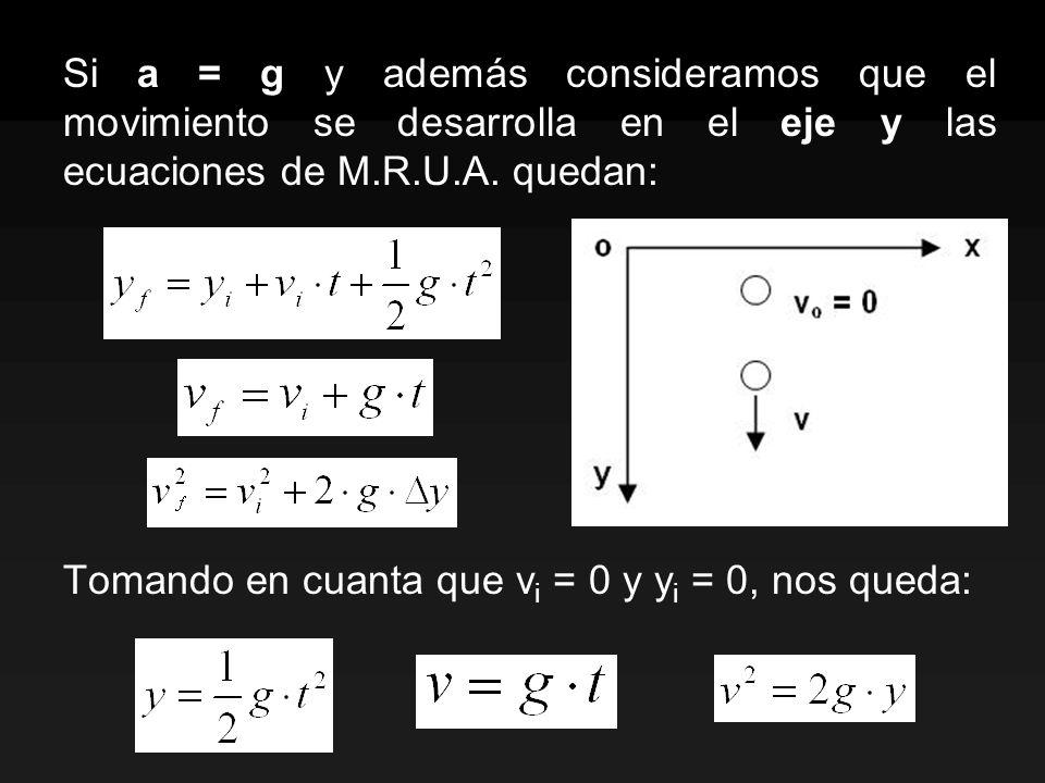 Si a = g y además consideramos que el movimiento se desarrolla en el eje y las ecuaciones de M.R.U.A. quedan: Tomando en cuanta que v i = 0 y y i = 0,