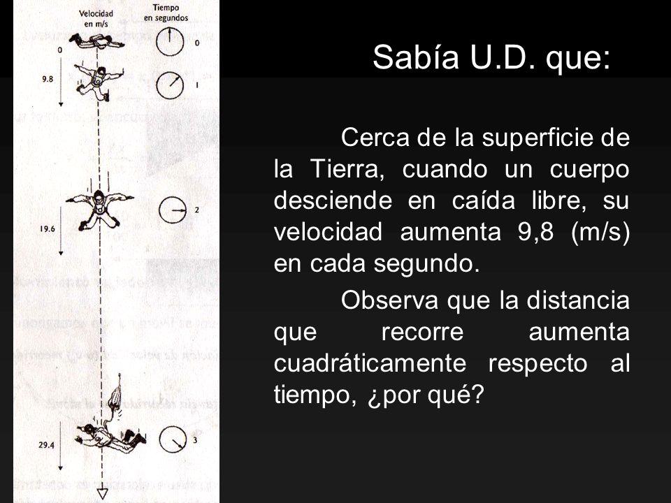 Cerca de la superficie de la Tierra, cuando un cuerpo desciende en caída libre, su velocidad aumenta 9,8 (m/s) en cada segundo. Observa que la distanc