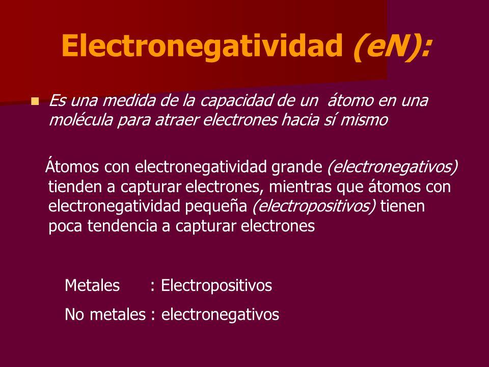 Electronegatividad (eN): Es una medida de la capacidad de un átomo en una molécula para atraer electrones hacia sí mismo Átomos con electronegatividad