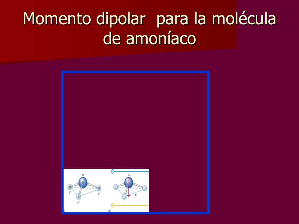 Momento dipolar para la molécula de amoníaco