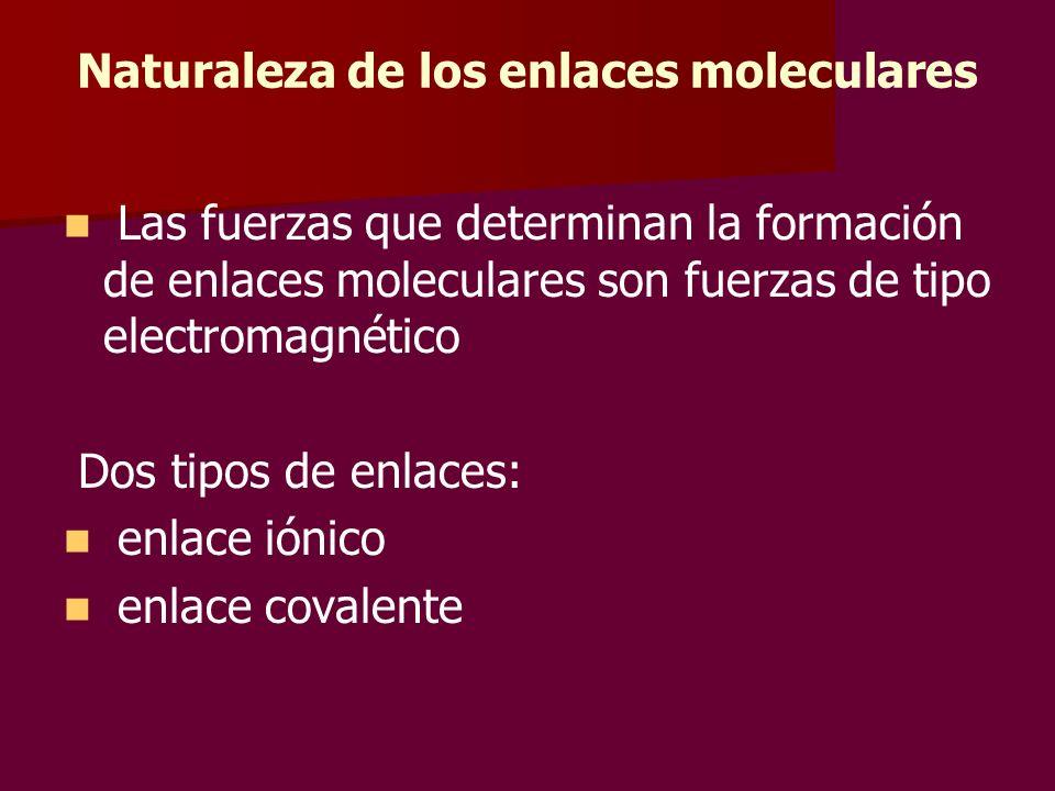 Naturaleza de los enlaces moleculares Las fuerzas que determinan la formación de enlaces moleculares son fuerzas de tipo electromagnético Dos tipos de