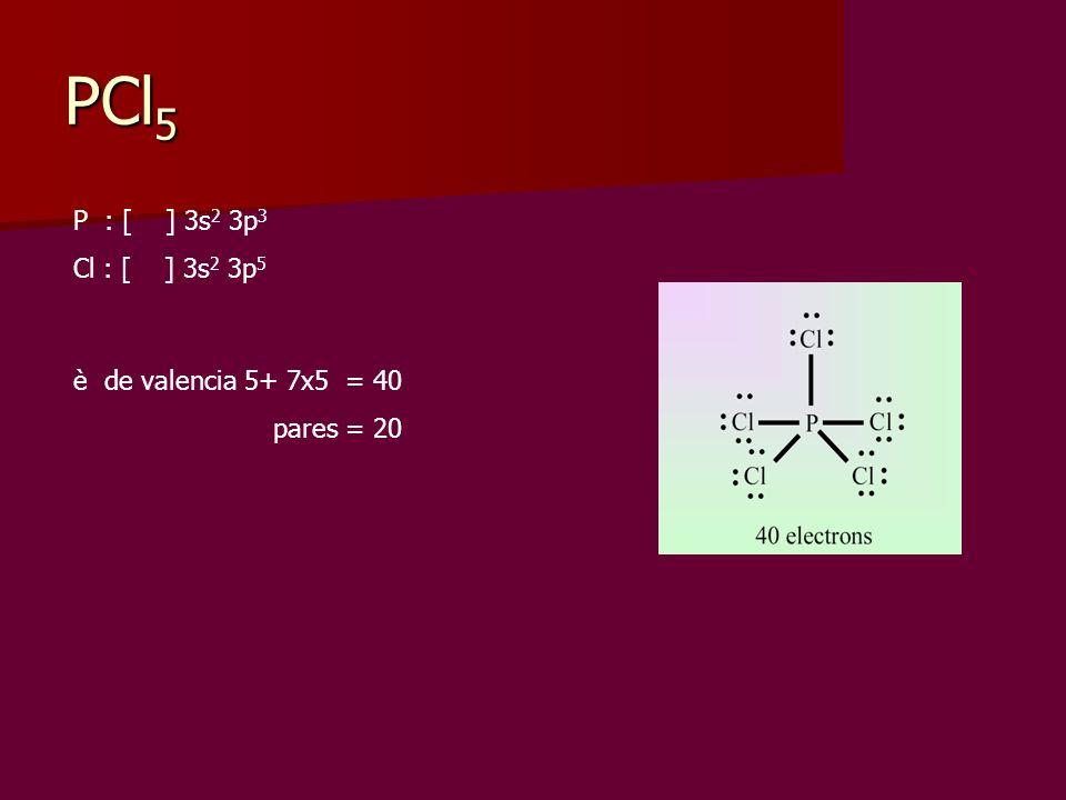 PCl 5 P : [ ] 3s 2 3p 3 Cl : [ ] 3s 2 3p 5 è de valencia 5+ 7x5 = 40 pares = 20