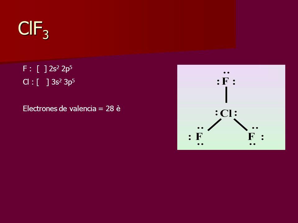 ClF 3 F : [ ] 2s 2 2p 5 Cl : [ ] 3s 2 3p 5 Electrones de valencia = 28 è