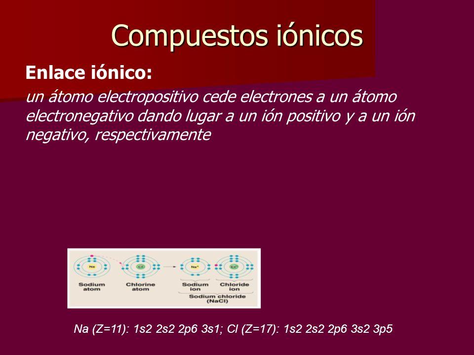 Compuestos iónicos Enlace iónico: un átomo electropositivo cede electrones a un átomo electronegativo dando lugar a un ión positivo y a un ión negativ