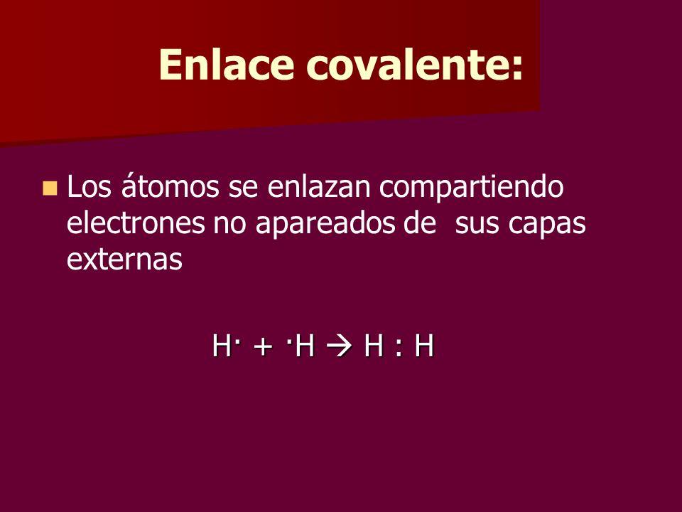 Enlace covalente: Los átomos se enlazan compartiendo electrones no apareados de sus capas externas H· + ·H H : H H· + ·H H : H